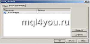 Параметры скрипта period_converter.mq4