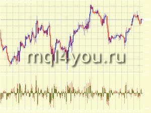 График с индикатором